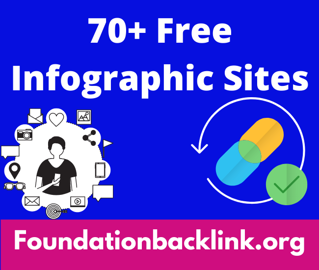 Top 70+ Free Infographic Submission Sites List 2021